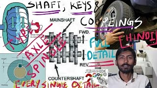 [HINDI] SHAFTS | AXLE , SPINDLE , COUNTER & INLINE SHAFTS | KEYS & COUPLING | FULL DETAIL WITH EX.