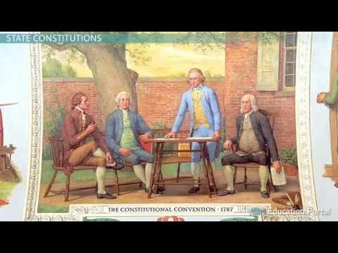 Development of American Law After the American Revolution