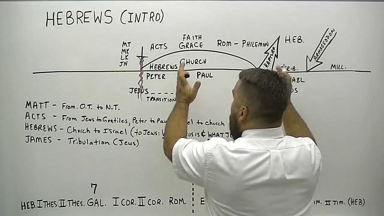 Bible Verses About Baptism - Bible Study Tools