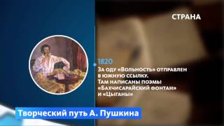 Александр Пушкин | Личности | Телеканал