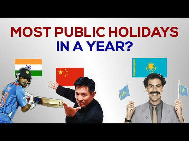 Top Countries with Most Public Holidays