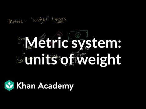 Metric system: units of weight | 4th grade | Khan Academy
