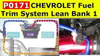 Post Catalyst Fuel Trim System Too Lean Bank 2