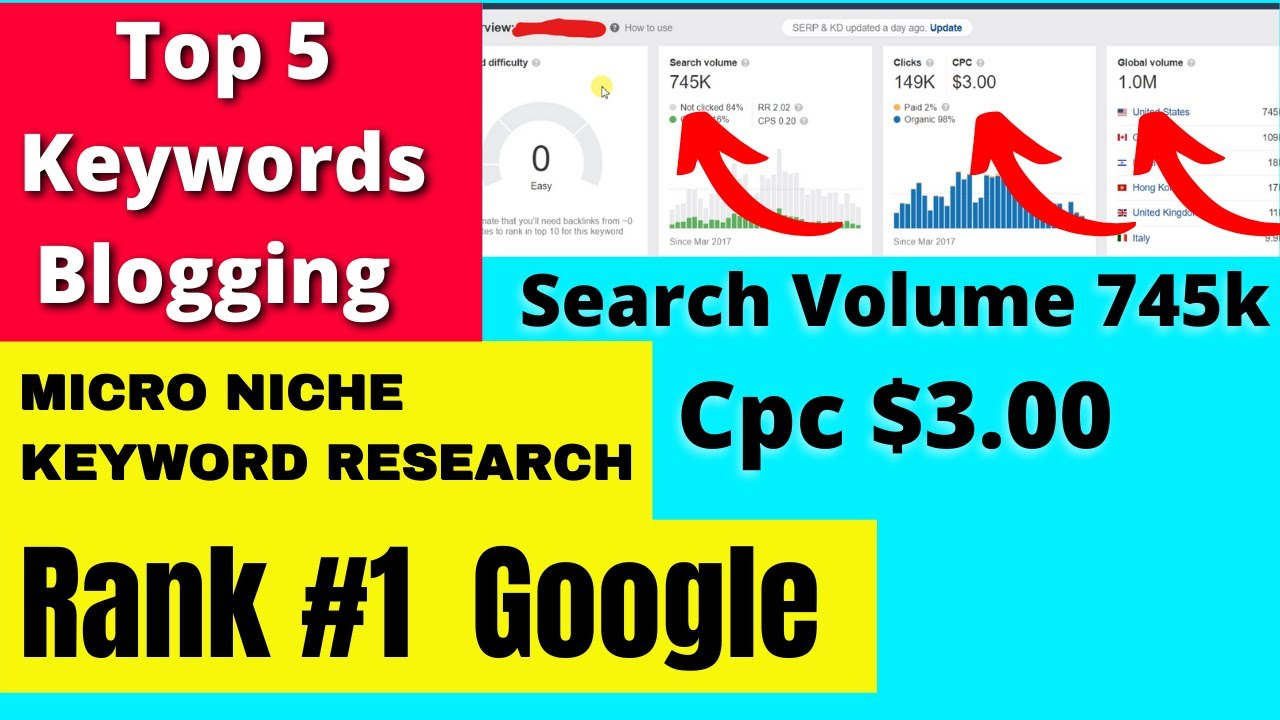 How to Find Low Competition Keyword 2020 - High Search Volume Keywords (Hindi)