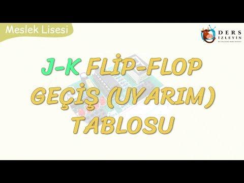 J-K FLİP-FLOP GEÇİŞ TABLOSU