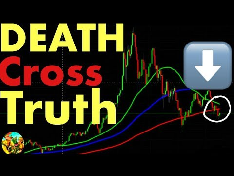 DEATH Cross Truth for Bitcoin