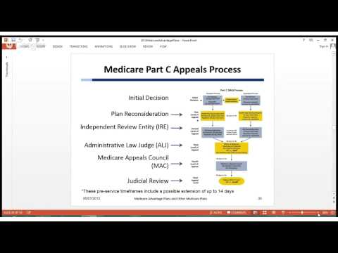 Medicare Advantage Plans - Lesson 3 - Rights, Protections, and Appeals