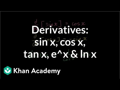 Derivatives of sin x, cos x, tan x, e^x and ln x