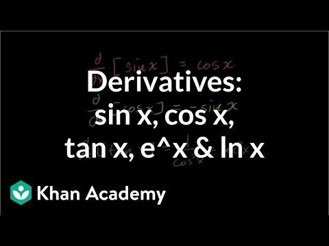 Derivatives of sin x, cos x, tan x, e^x and ln x