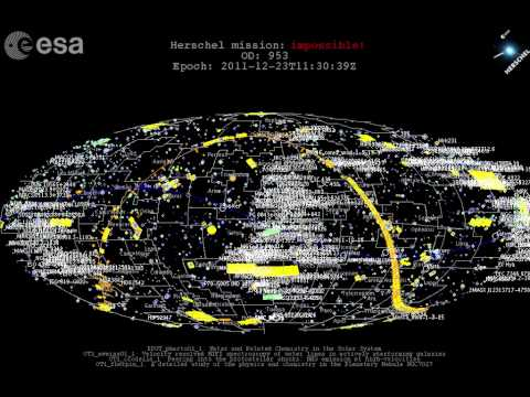 Herschel Space Observatory mission-wide scheduling: mission impossible