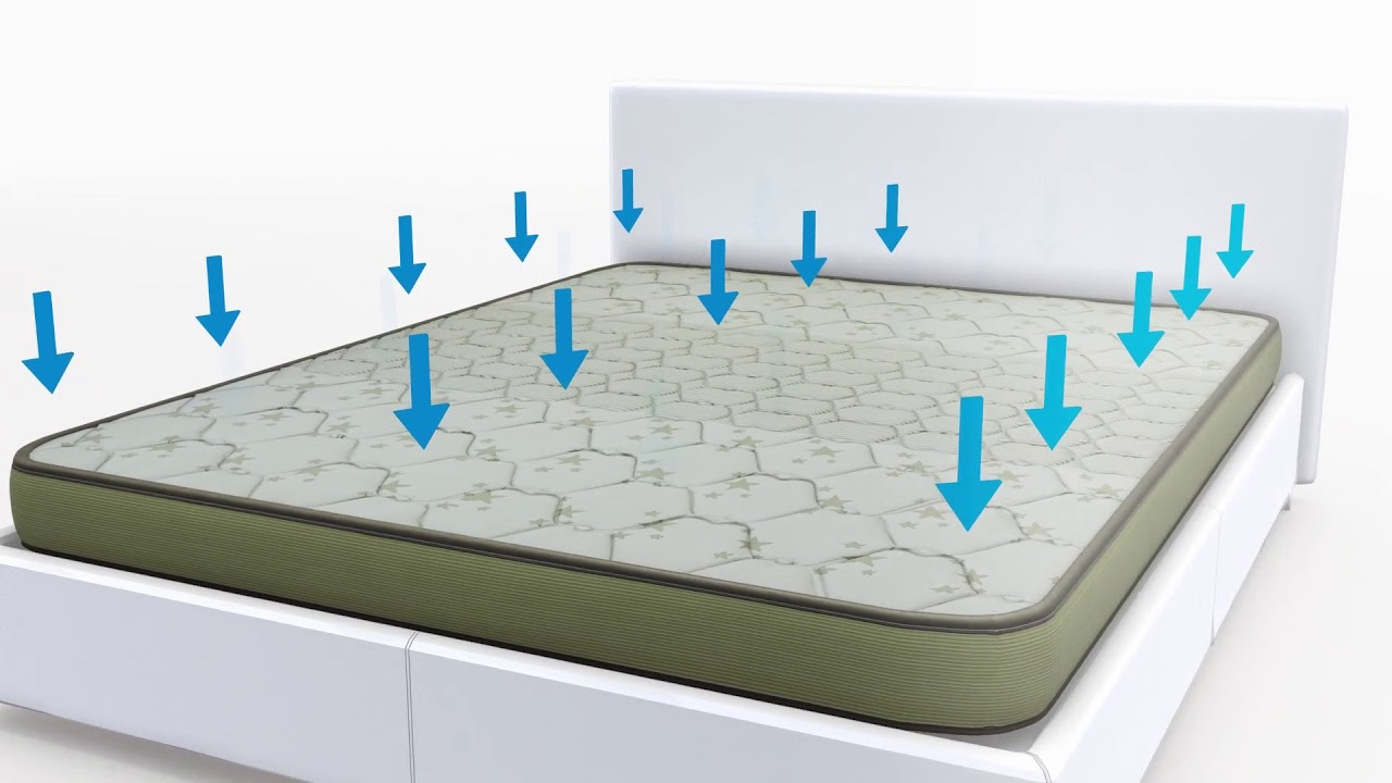 cirrus mattress