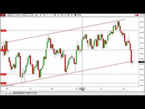 Was That A Stock Market Top? - August 11, 2017