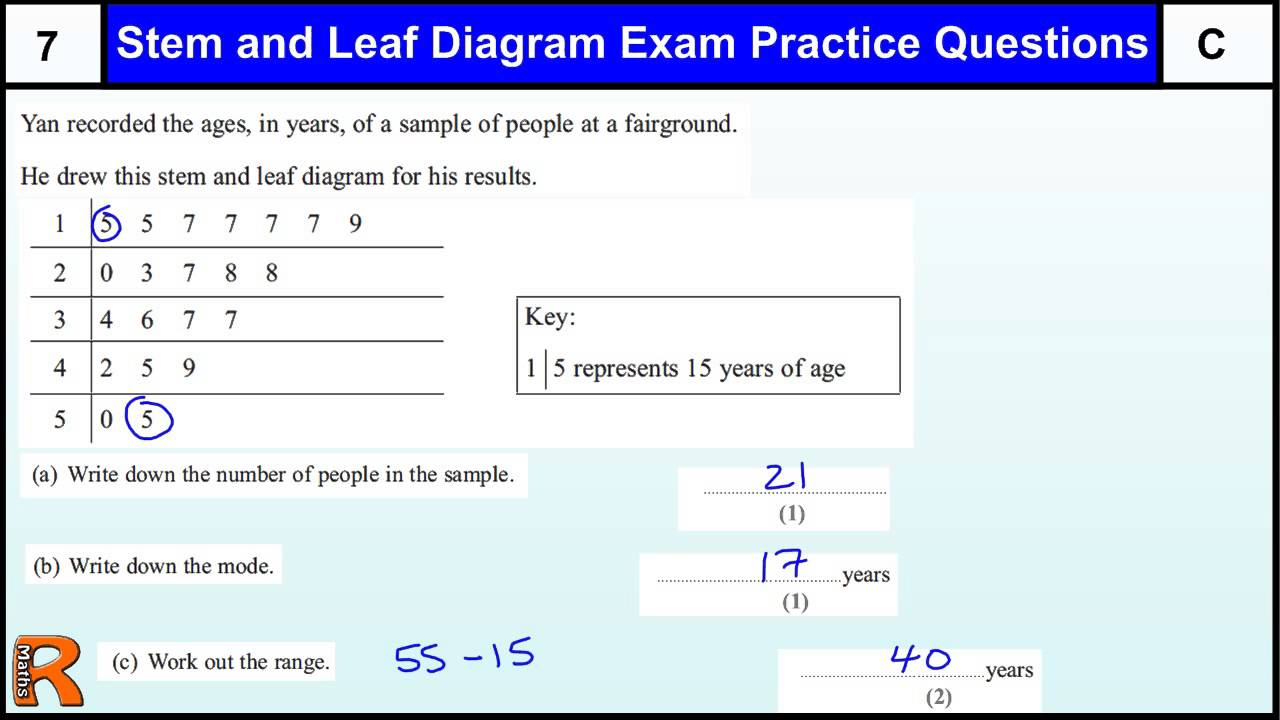 Stem And Leaf Diagrams Gcse Foundation And Higher Maths Revision Exam Paper Practice  U0026 Help