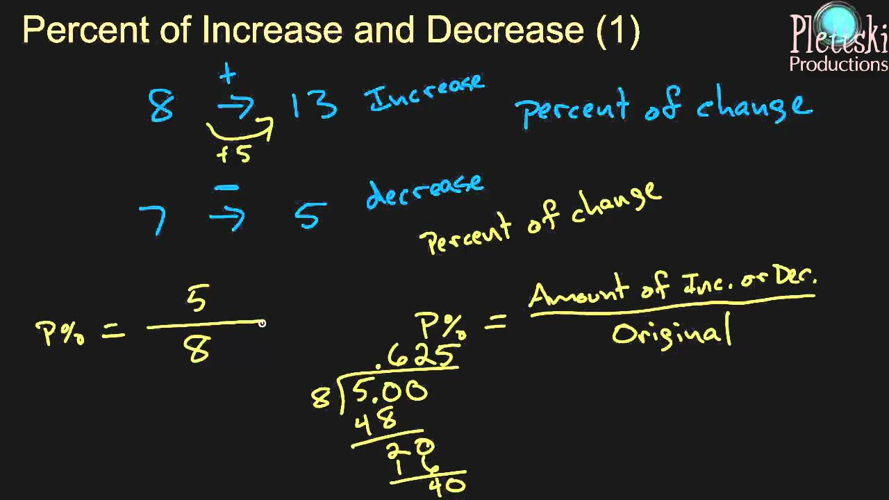 medium resolution of Percent of Increase and Decrease (1) - YouTube