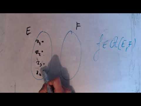 Algèbre Des Structures - Qualité D'une  Application - L'injection