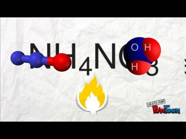 Nitrous Oxide And The Greenhouse Effect #1