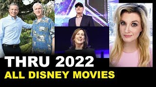 Upcoming MCU Movies, Avatar 2 2021, New Star Wars Trilogy 2022