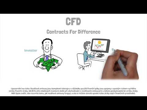 ProfitLevel | Edukace - CFD (Contract-for-difference)