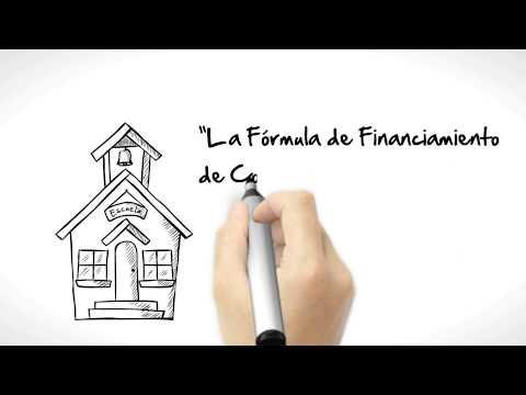 LCFF for  Innovative Horizons Charter