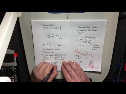 Physics 214 - Tuesday - Lecture 03 - Jan 31