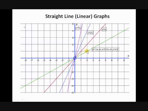 Straight line (linear) graphs 1 - YouTube