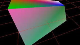 Shows how an OpenGL perspective projection field of view angle para...