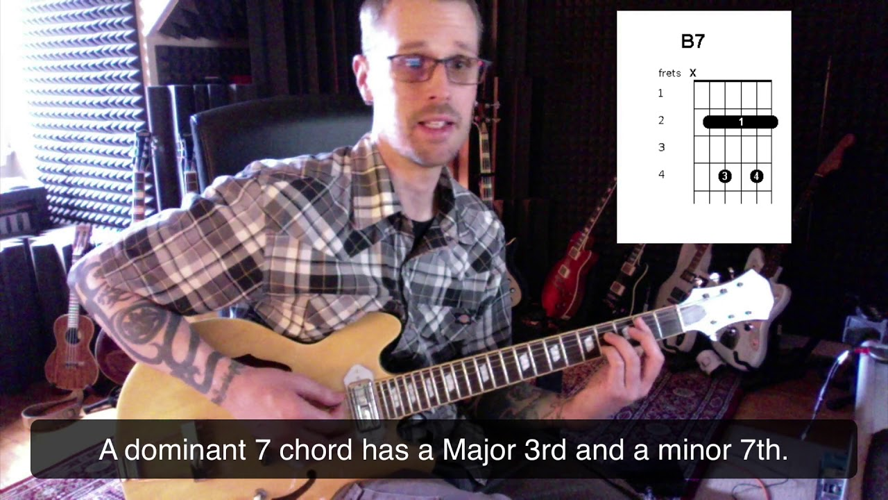 Guitar Lesson: Barre Chord Fundamentals