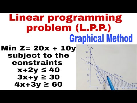Slove Linear Programming Problem [L.P.P.] By Graphical Method In Hindi#MATHSLOGY#