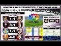 Hasil dan Klasemen Liga Spanyol Tadi Malam Lengkap, Real Sociedad VS Villareal, Barcelona VS Osasuna