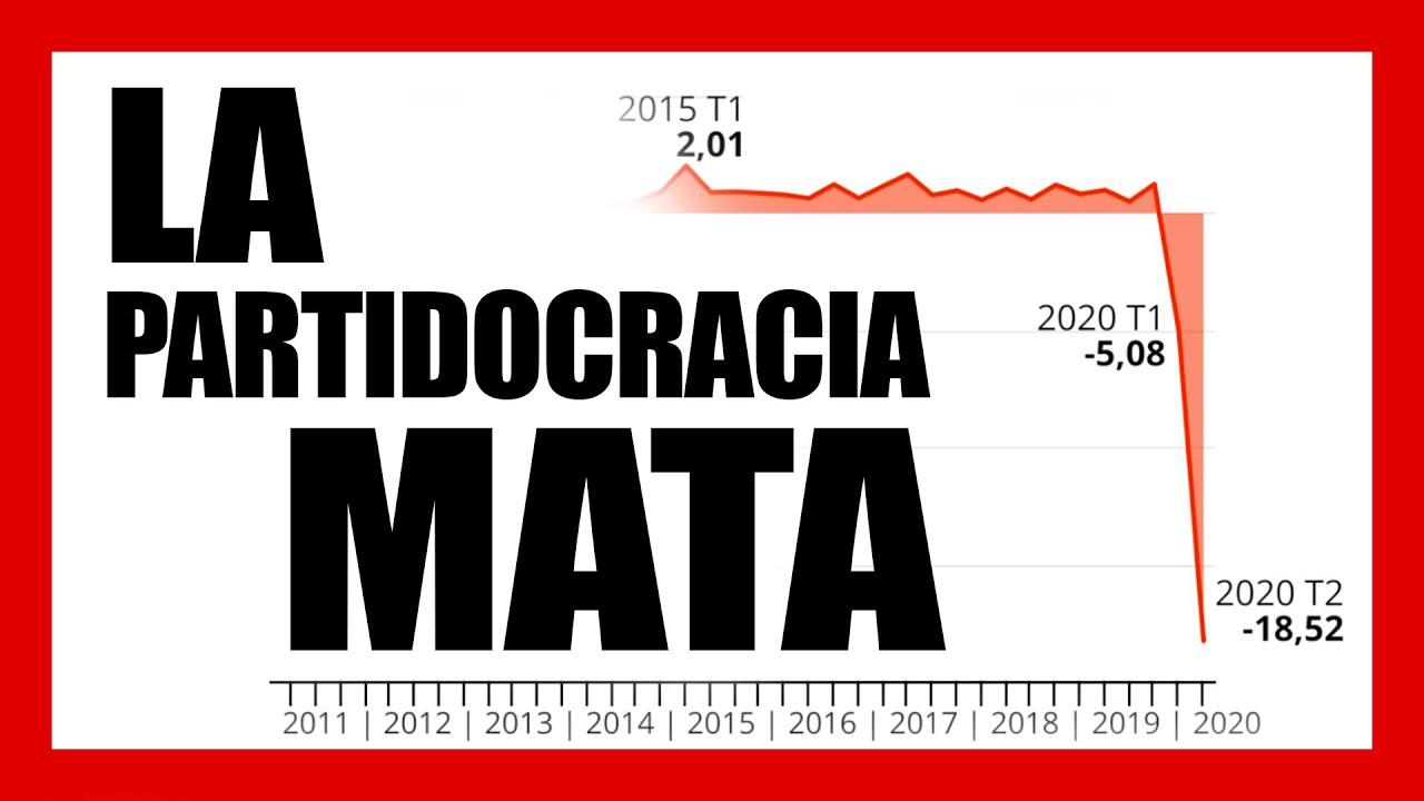 ¡NO TENER DEMOCRACIA MATA!  (Causas caída del PIB y crisis)