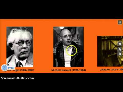 Structuralism: A Prezi Presentation (with voiceover)