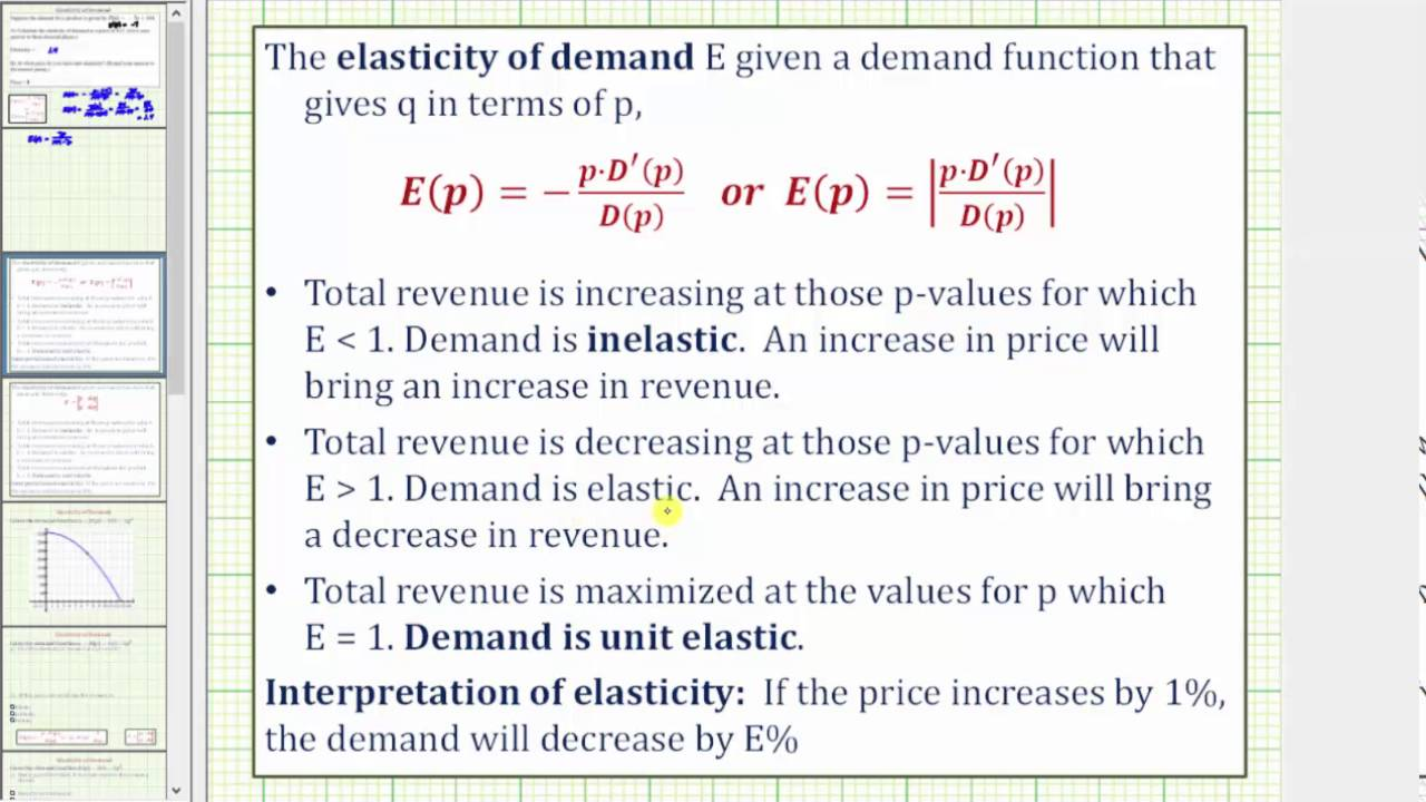 Determine Elasticity Of Demand And Unit Elastic Price Linear