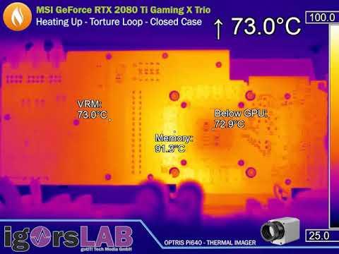 La memoria GDDR6: ¿es culpable de las muertes de las NVIDIA RTX?