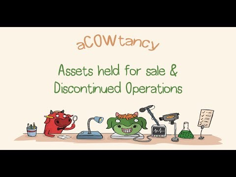 ACCA FR Past year exam: AHS and discontinued operations (F7 Dec 10 Q5)  Video 5