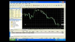 ❤❤❤ FREE Forex Samurai Robot(2013) - how to MAKE 2000 USD in 2 weeks ❤❤❤
