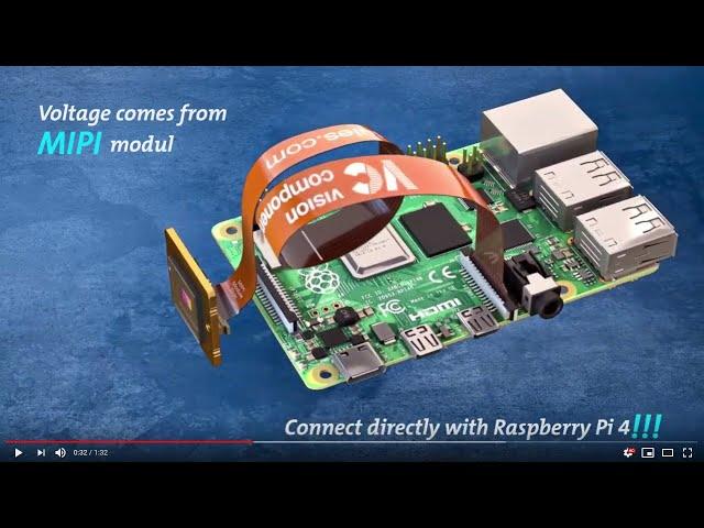 VC MIPI Kameramodule und Zubehör - Treiber, Kabel, Zusatzboards