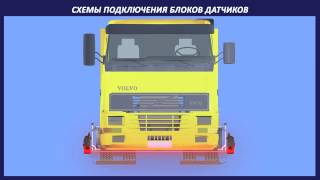 Стенд сход-развал для грузовых автомобилей и автобусов КДСО Р Т(Стенд сход-развал для грузовых автомобилей КДСО Р Т http://imperiyaavto43.ru/p32574412-stend-dlya-shod.html Оборудование для автосе..., 2015-05-19T18:34:38.000Z)