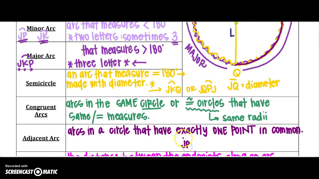 10.2 Measuring Angles & Arcs Part #1 - YouTube