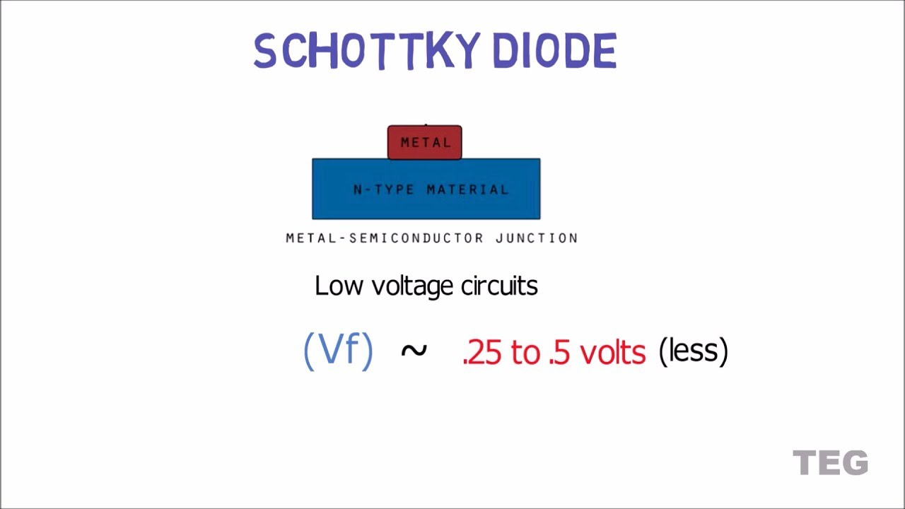 What Is A Shottky Diode How It Works Youtube Shockley