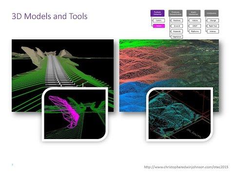 OTEC 2015 Session 82: Custom Automation for 3D Transportation Models