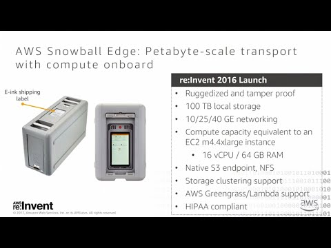 AWS re:Invent 2017: Migrating Millions of Video Content Files to The Cloud Using AWS (STG323)