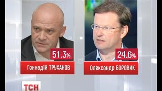 Міським головою Одеси залишається Геннадій Труханов(, 2015-11-02T22:51:17.000Z)