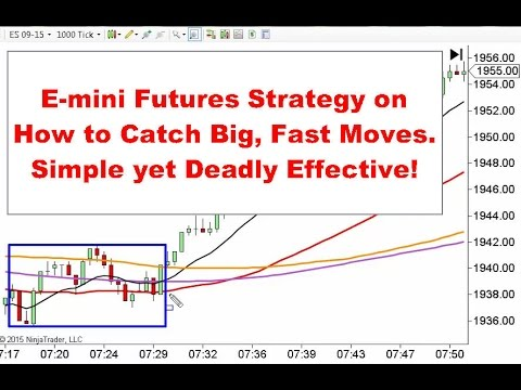 Emini Futures - A Profitable Trade Strategy For You - updated - YouTube