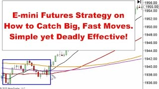 Emini Futures - A Profitable Trade Strategy For You - updated