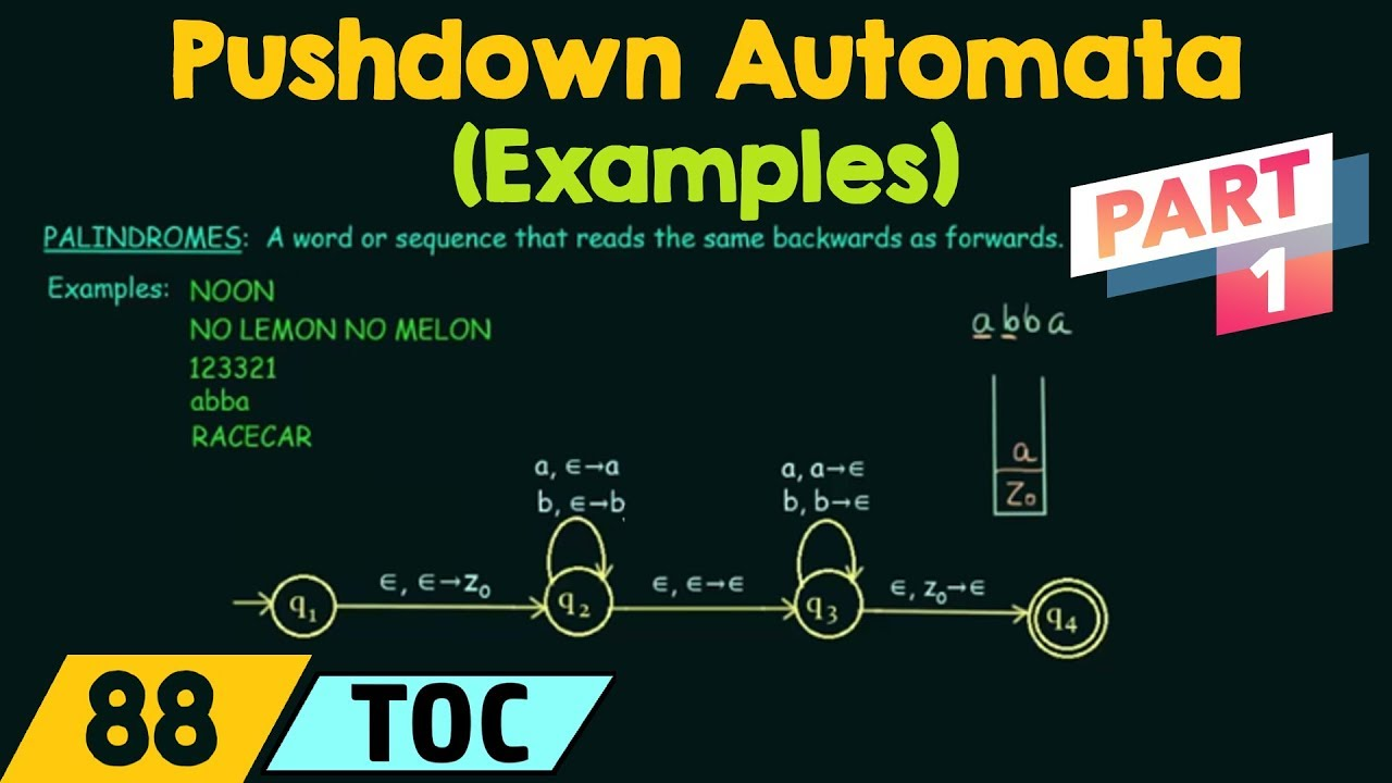 Pushdown Automata Example (Even Palindrome) PART-1 - YouTube