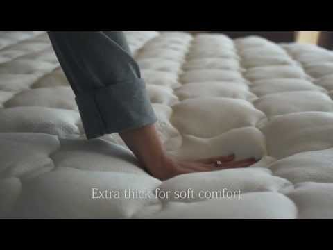 Cool Touch Bamboo Blend Mattress Topper - Made In The USA