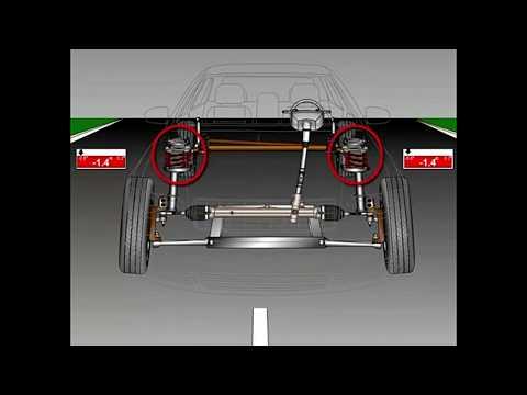 Принцип работы авто, анатомия автомобиля