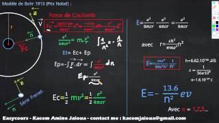 12 - Modele de Bohr calcule d