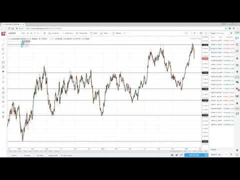 Stock market — a correction or impending crash?