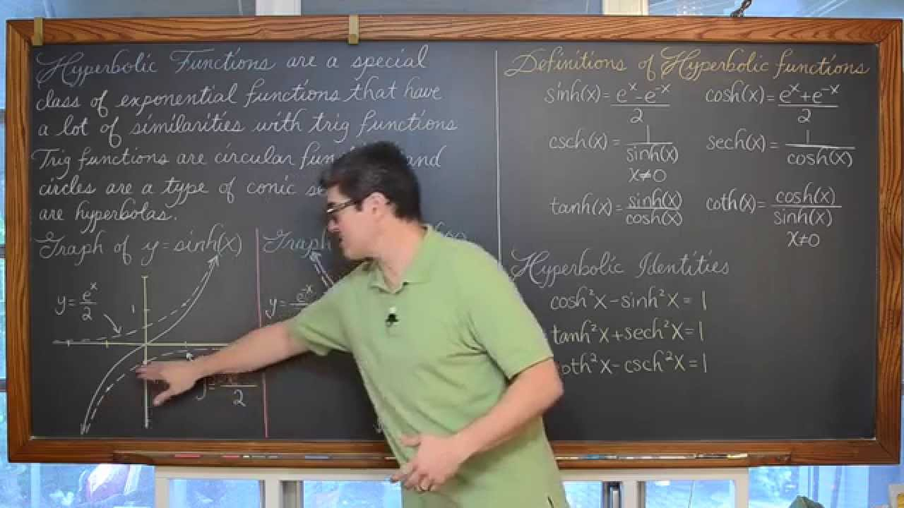 Hyperbolic Functions Introduction 6 Ex Please Read Description Youtube